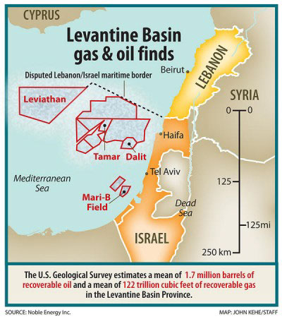 Levantine Basin gas and oil finds